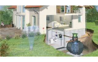 Graf Komplettpakt Carat Haus Professionell Detail 2