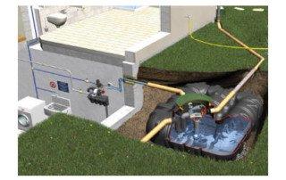 Graf Platin Regenwassertank Komplettpaket Haus-ECO-Plus